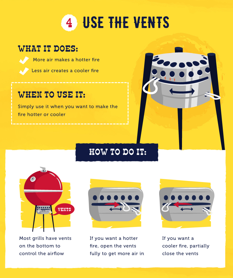 Better Grilling: Use the Vents