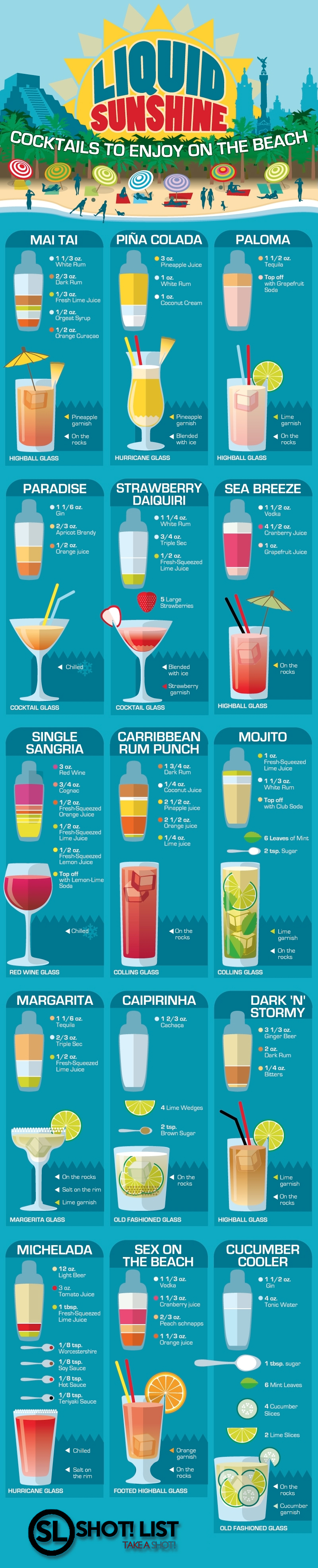 Beach Cocktails List